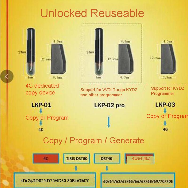 LOCKSMITHOBD LKP-02/LKP-03/LKP-04 Use On Tango 20pcs/lot Free shipping